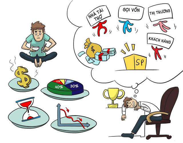 hi-hoa-phong-ba-bao-tap-khong-bang-startup-viet-nam (6)
